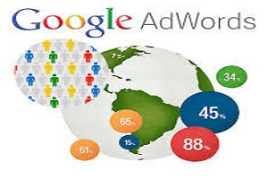 Công cụ bổ trợ quảng cáo Adwords 08/01/2014 – Nguyễn Hiển SearchBox