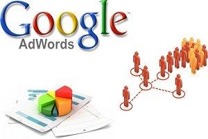 Tối ưu hóa từ khóa cho quảng cáo Adwords 08/11/2013 – Nguyễn Hiển SearchBox