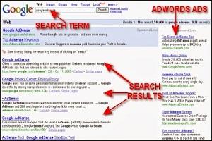 Giới thiệu Adwords – Hiểu Adwords