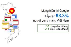 Tối ưu quảng cáo cho Mạng Hiển Thị 17/07/2014 – Nguyễn Hiển SearchBox