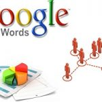 Bắt đầu quảng cáo với Adwords và cách sử dụng trung tâm trợ giúp
